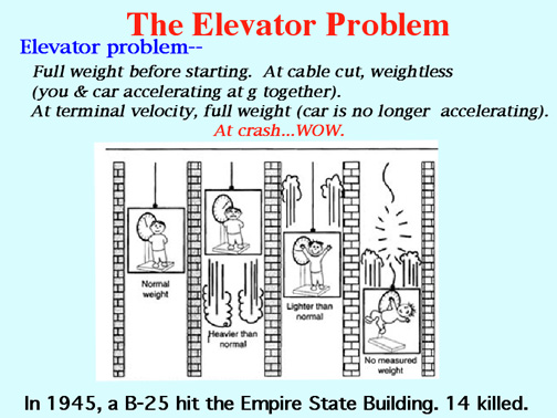 How To Survive A Free Falling Elevator