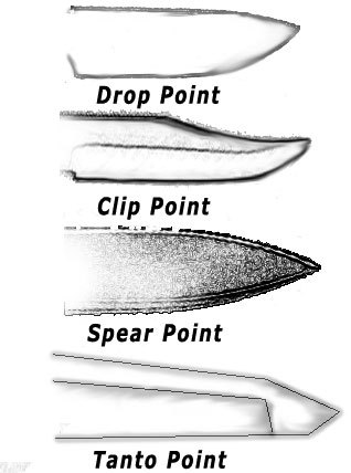 How to : Choose a Survival Knife