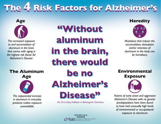 CMSRI-Infographic-4-Risk-Factors-for-Alzheimers-061317-Update