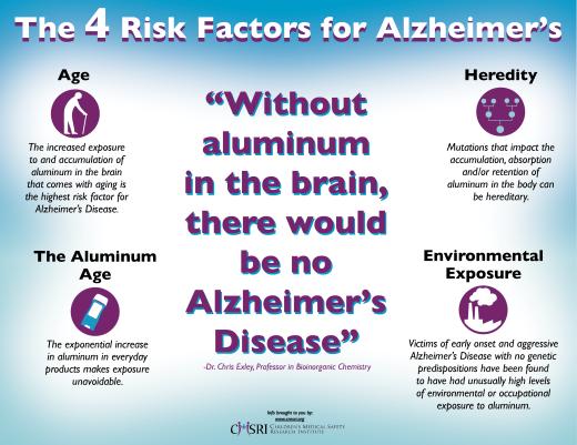CMSRI-Infographic-4-Risk-Factors-for-Alzheimers-061317-Update